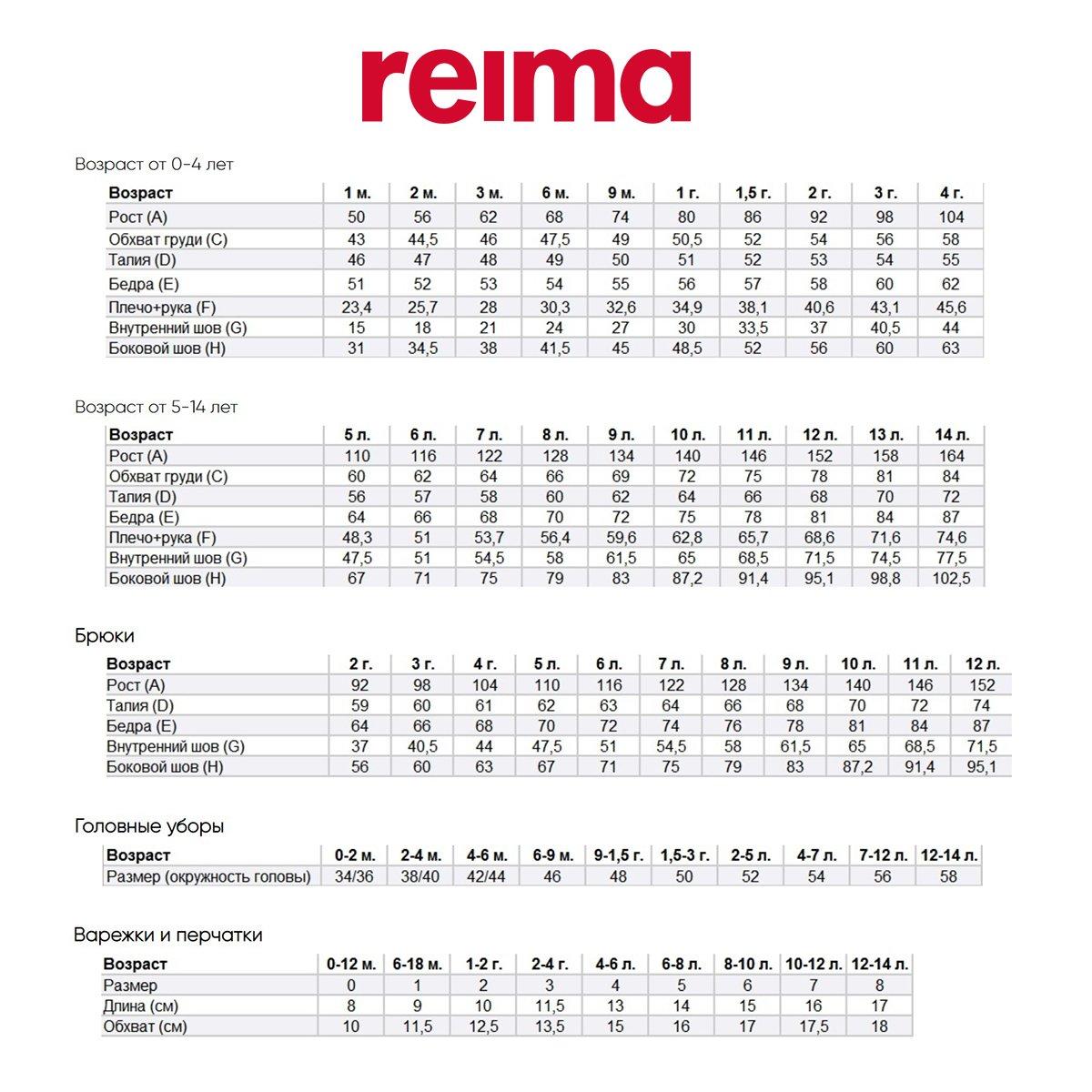 Купить Верхняя одежда, Куртка Lassie by Reima Blue, р. 110 721758R-6961 ТМ: LASSIE by reima, синий