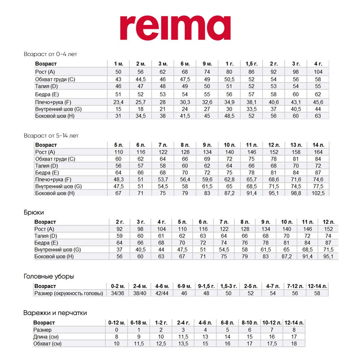 Купить Брюки, джинсы, шорты, Шорты Reima Cebu, р. 128 582457-6851 ТМ: REIMA, синий
